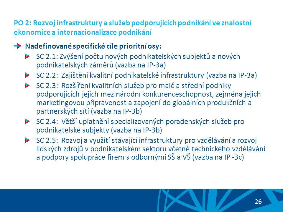 PO 2: Rozvoj infrastruktury a služeb podporujících podnikání ve znalostní ekonomice a internacionalizace podnikání