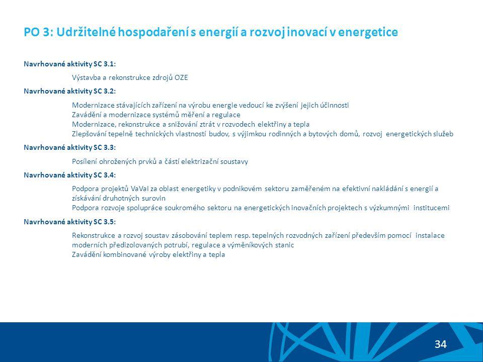 PO 3: Udržitelné hospodaření s energií a rozvoj inovací v energetice