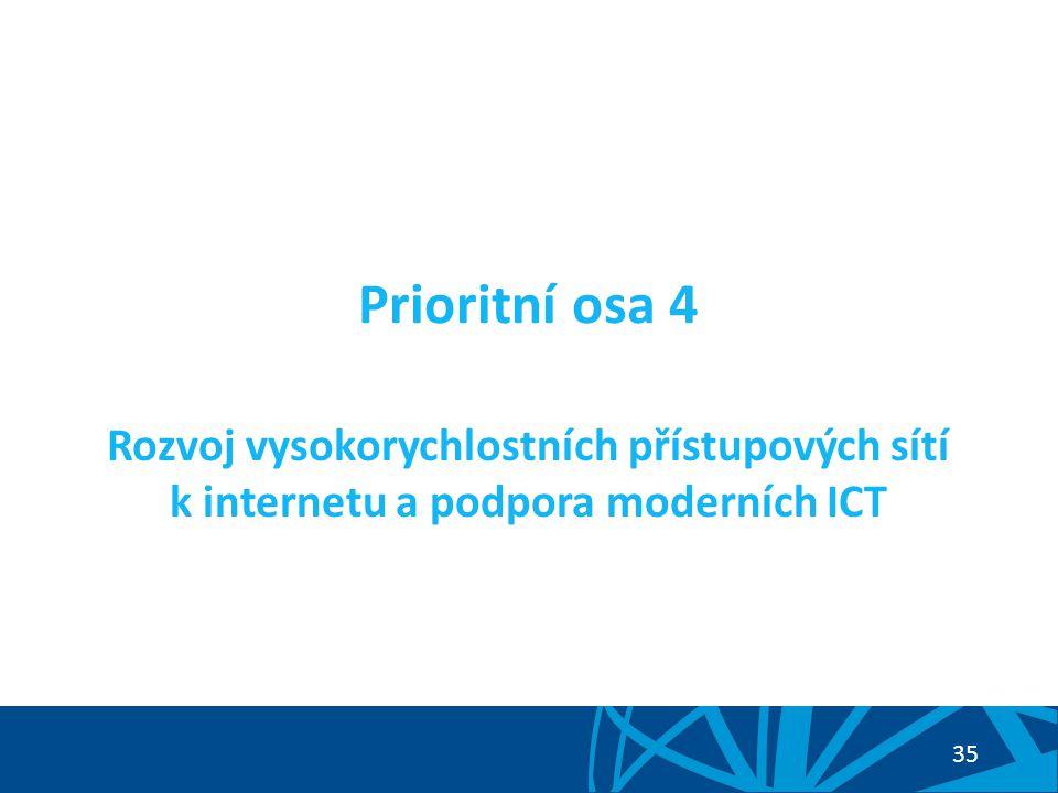 Prioritní osa 4 Rozvoj vysokorychlostních přístupových sítí k internetu a podpora moderních ICT.