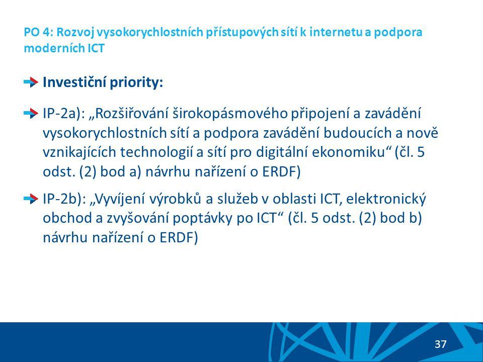 PO 4: Rozvoj vysokorychlostních přístupových sítí k internetu a podpora moderních ICT