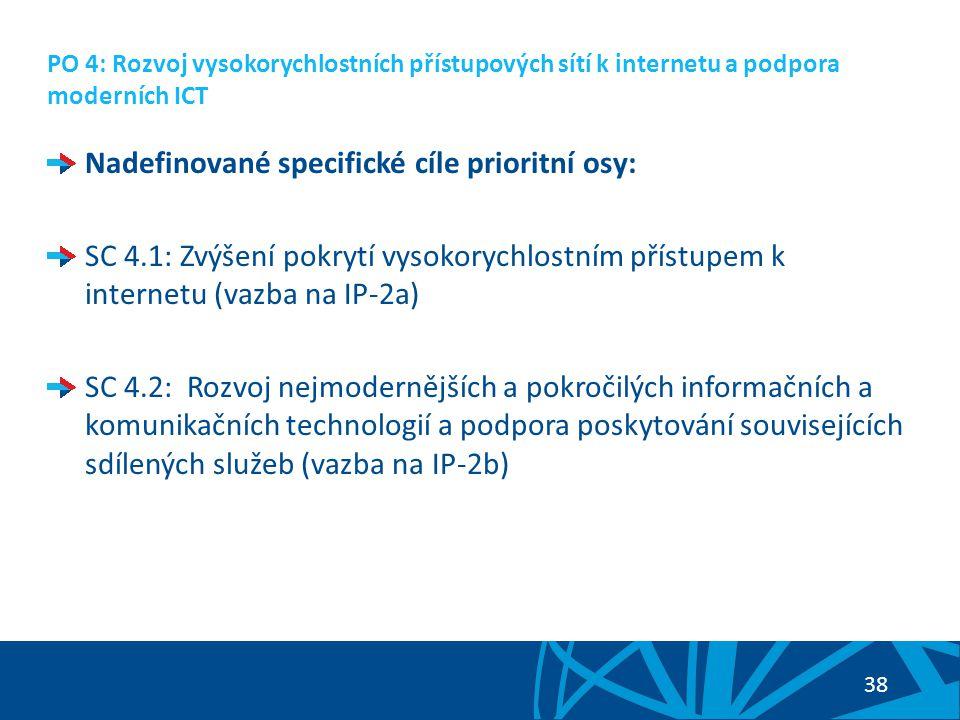 Nadefinované specifické cíle prioritní osy: