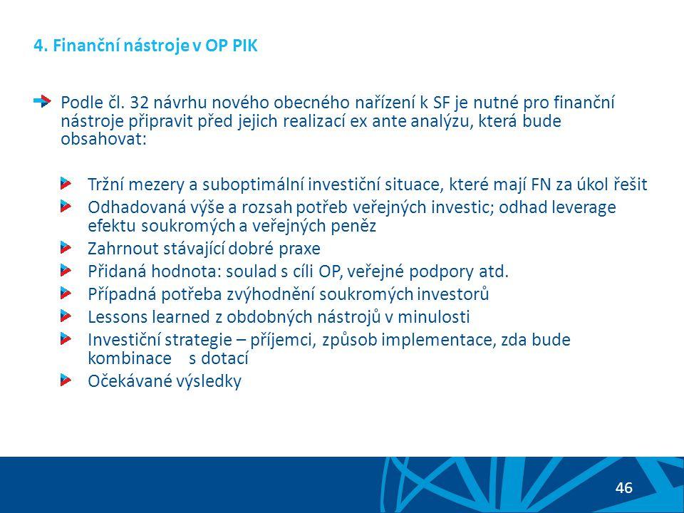 4. Finanční nástroje v OP PIK