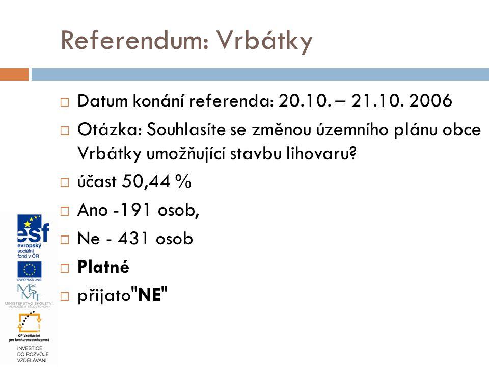 Referendum: Vrbátky Datum konání referenda: 20.10. – 21.10. 2006