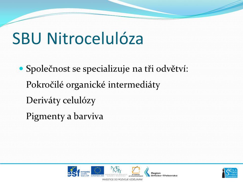 SBU Nitrocelulóza Společnost se specializuje na tři odvětví: Pokročilé organické intermediáty Deriváty celulózy Pigmenty a barviva.