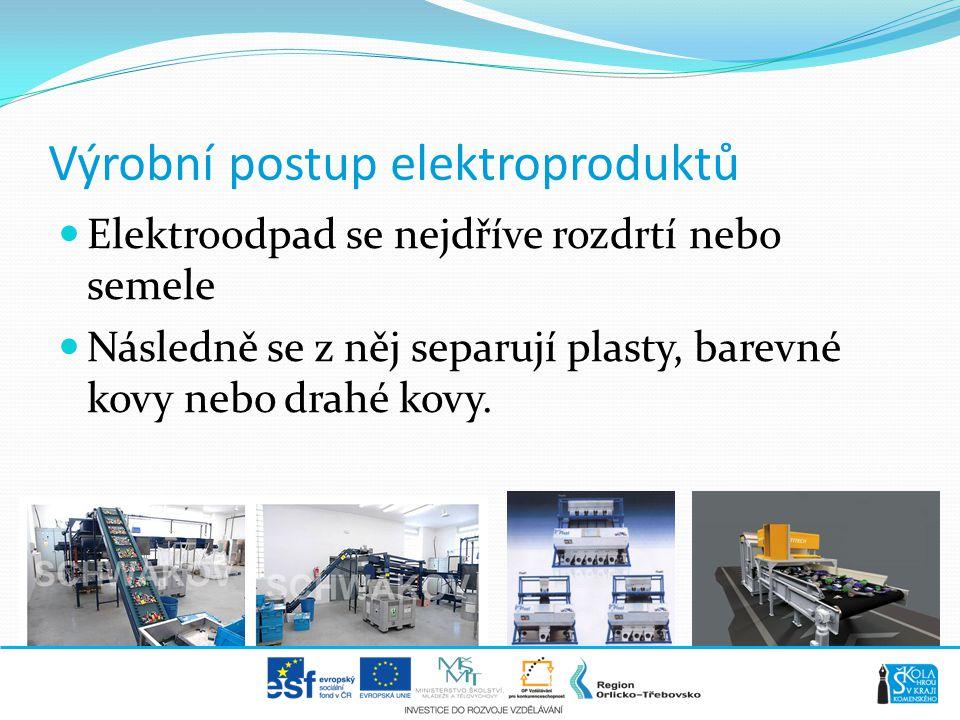 Výrobní postup elektroproduktů