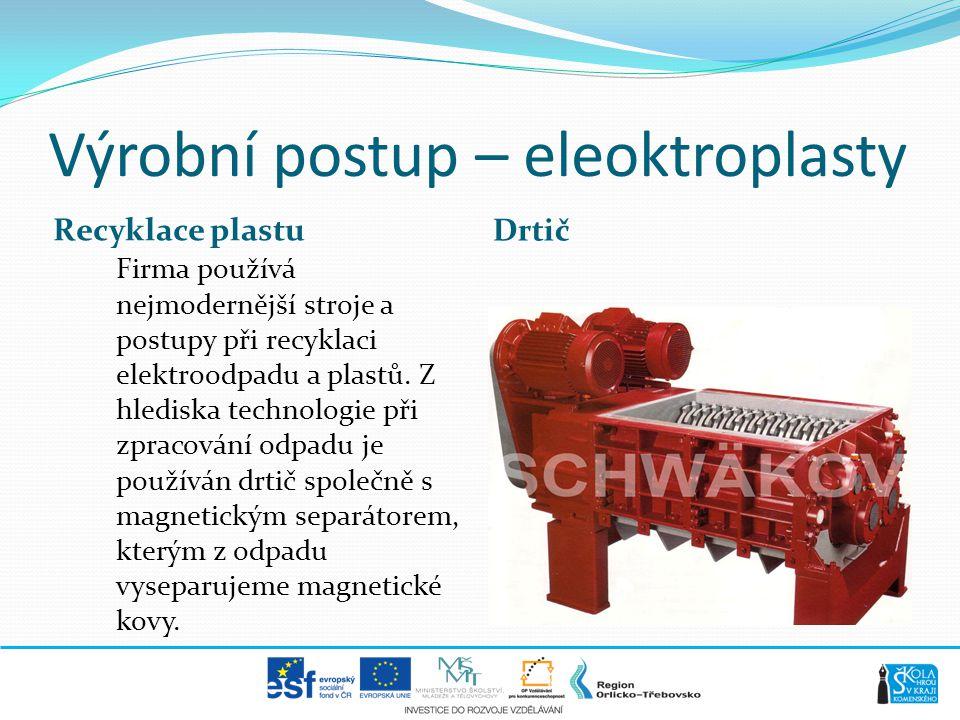 Výrobní postup – eleoktroplasty