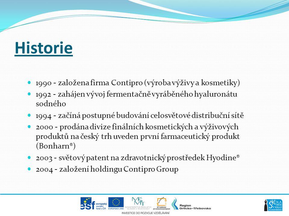 Historie 1990 - založena firma Contipro (výroba výživy a kosmetiky)
