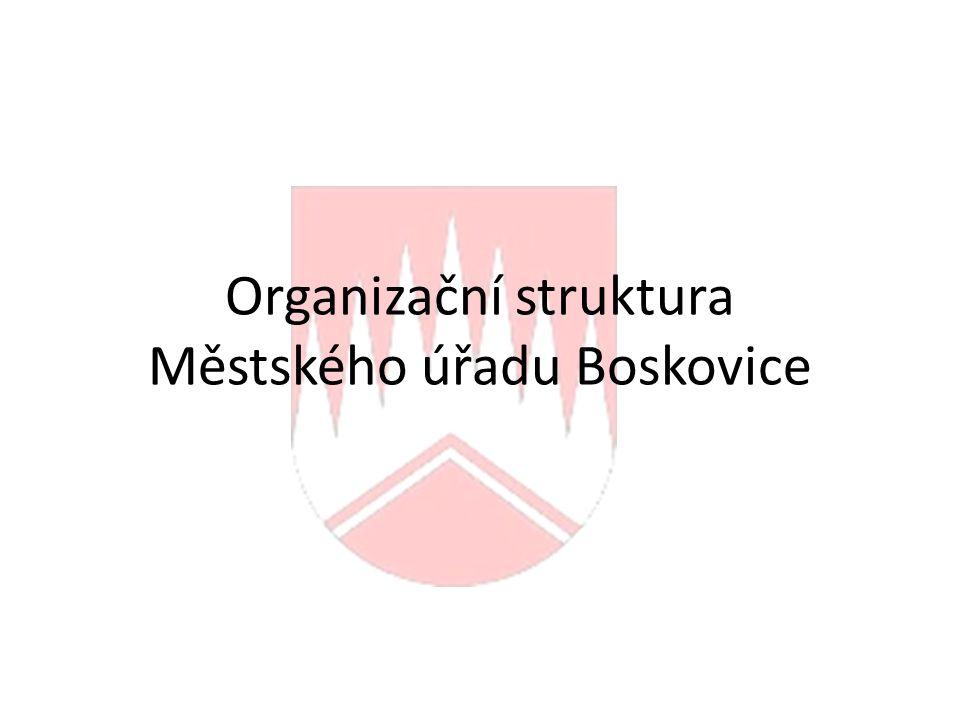 Organizační struktura Městského úřadu Boskovice