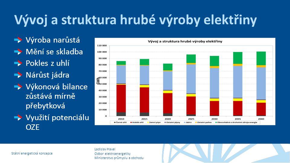 Vývoj a struktura hrubé výroby elektřiny