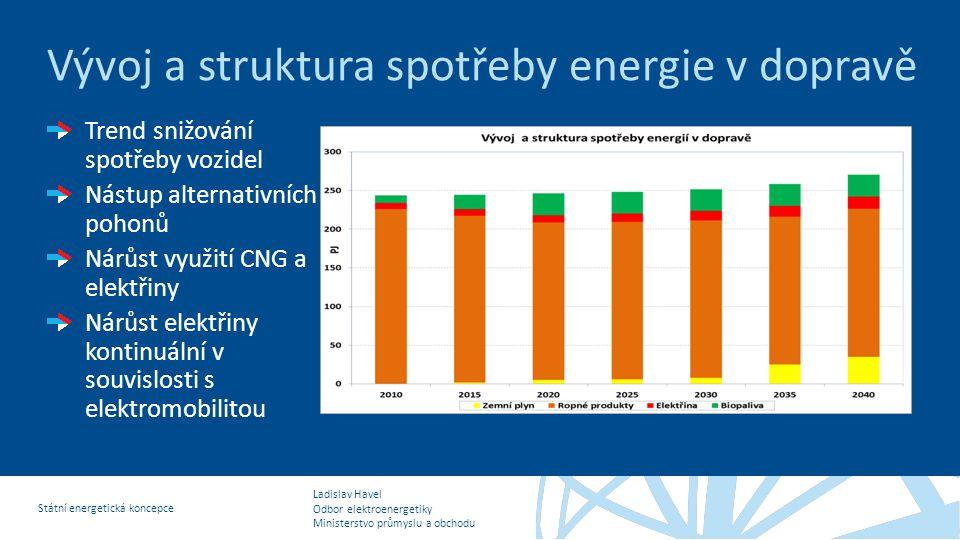 Vývoj a struktura spotřeby energie v dopravě