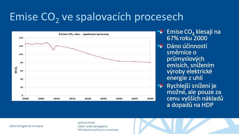 Emise CO2 ve spalovacích procesech