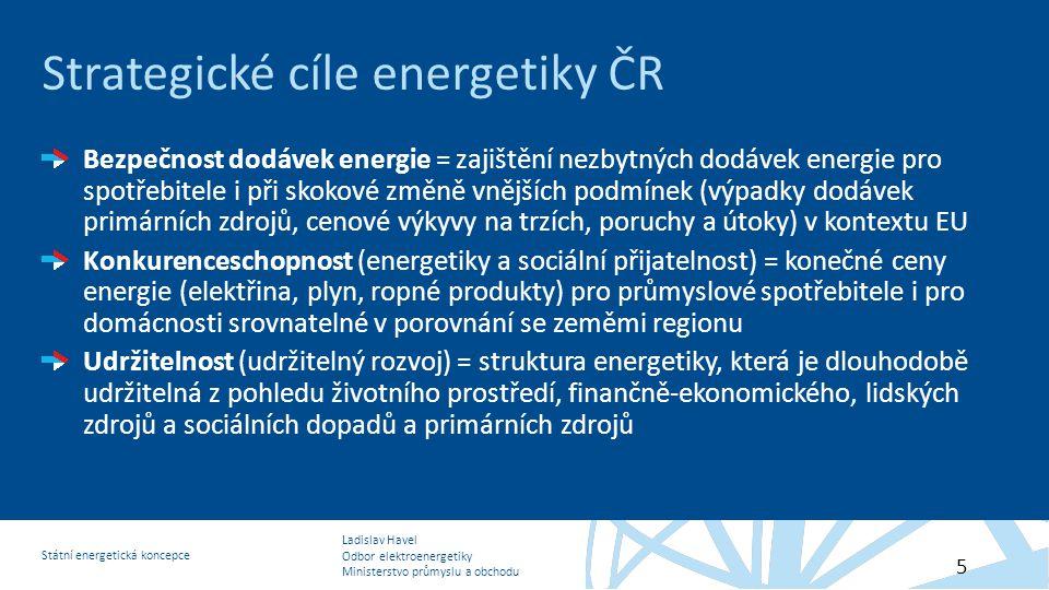 Strategické cíle energetiky ČR