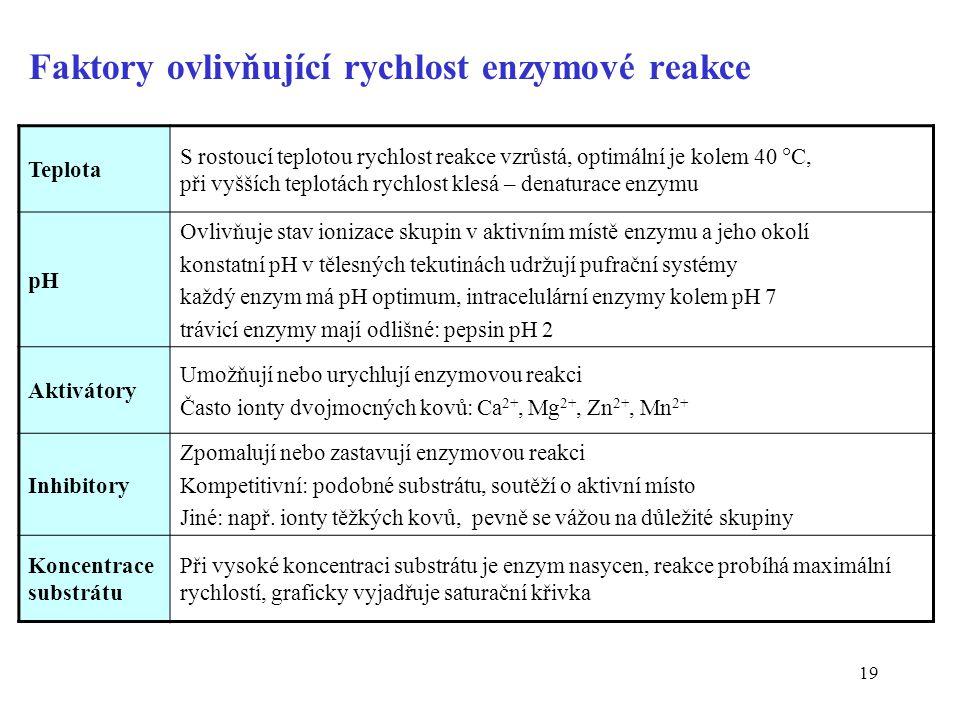 Faktory ovlivňující rychlost enzymové reakce