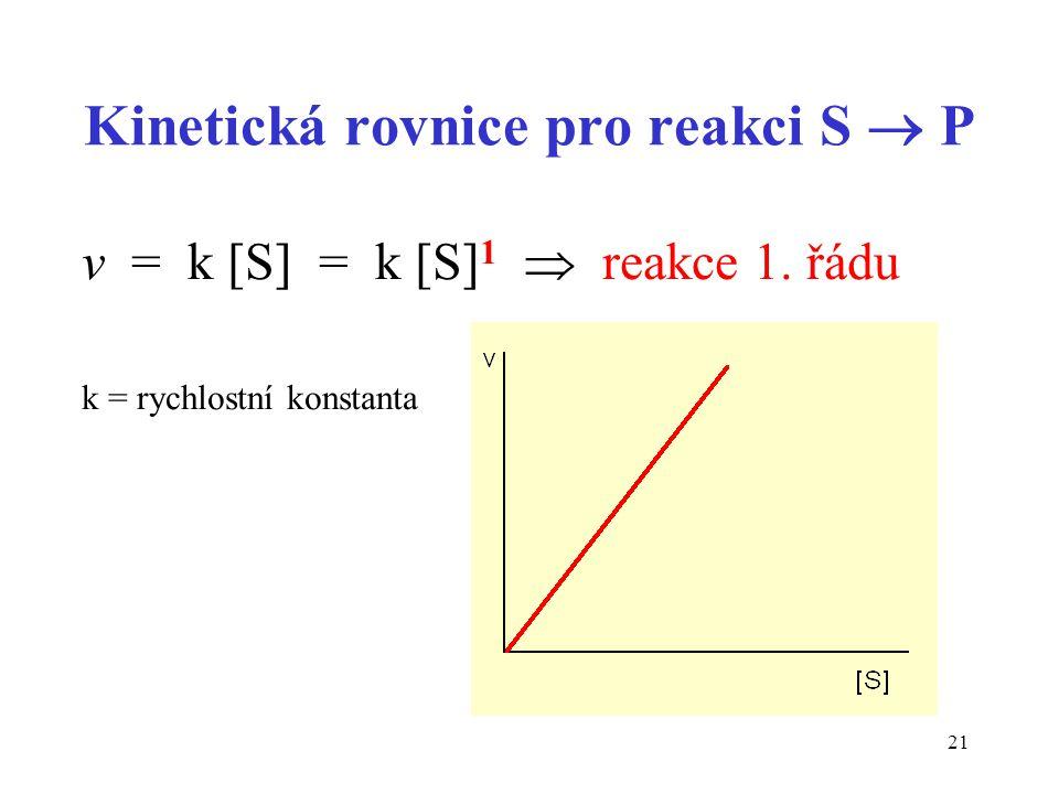 Kinetická rovnice pro reakci S  P