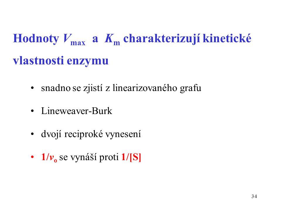 Hodnoty Vmax a Km charakterizují kinetické vlastnosti enzymu
