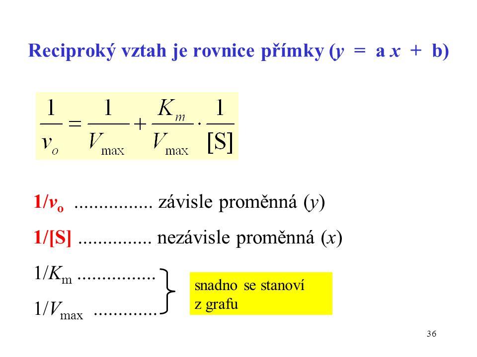 Reciproký vztah je rovnice přímky (y = a x + b)