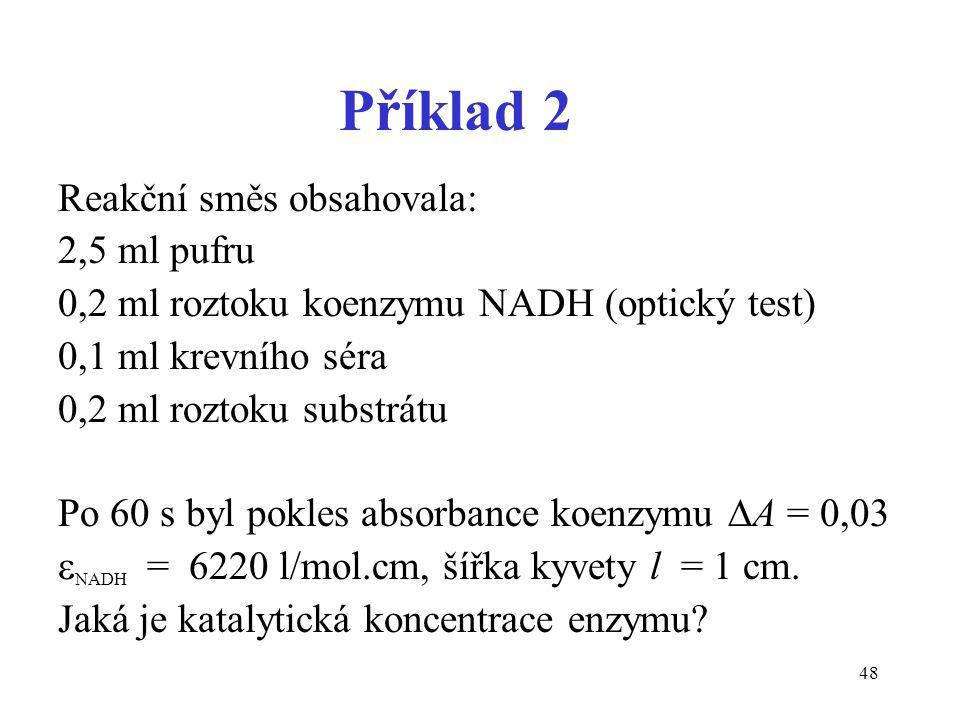 Příklad 2 Reakční směs obsahovala: 2,5 ml pufru