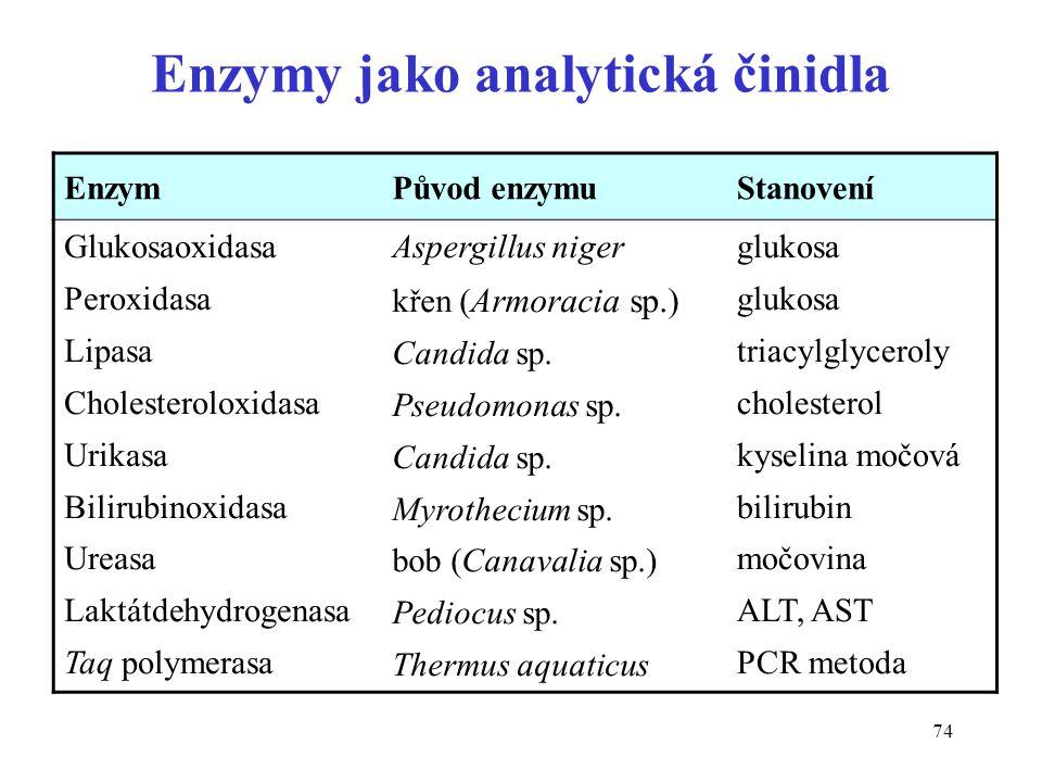Enzymy jako analytická činidla