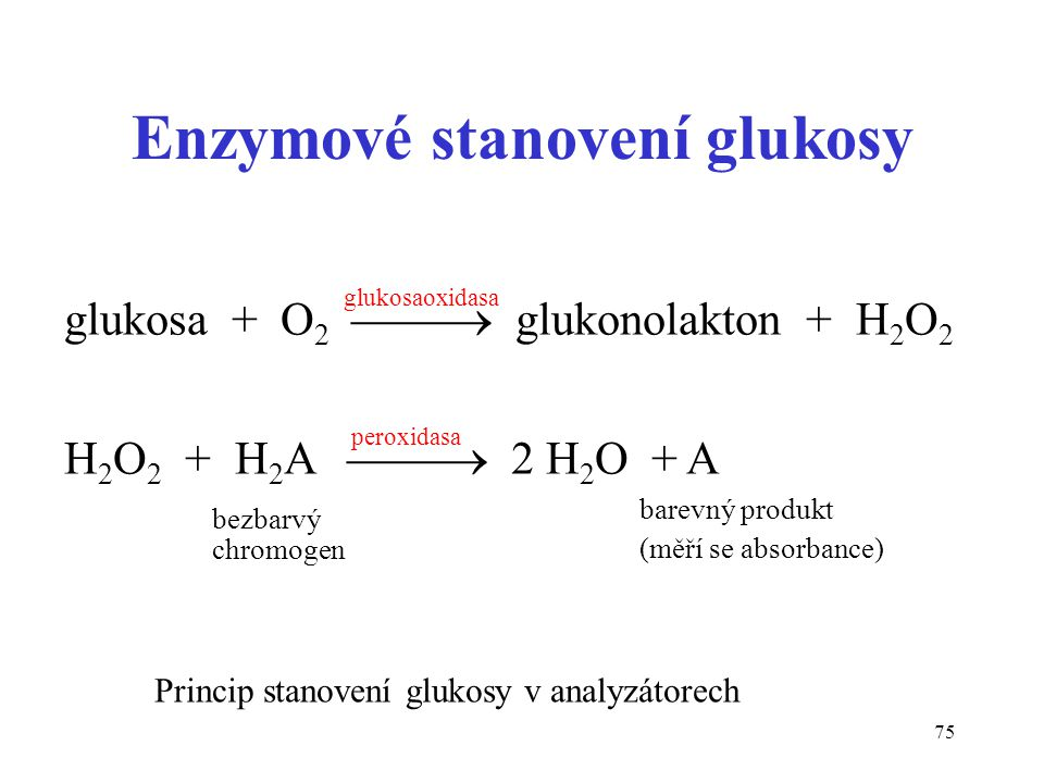 Enzymové stanovení glukosy