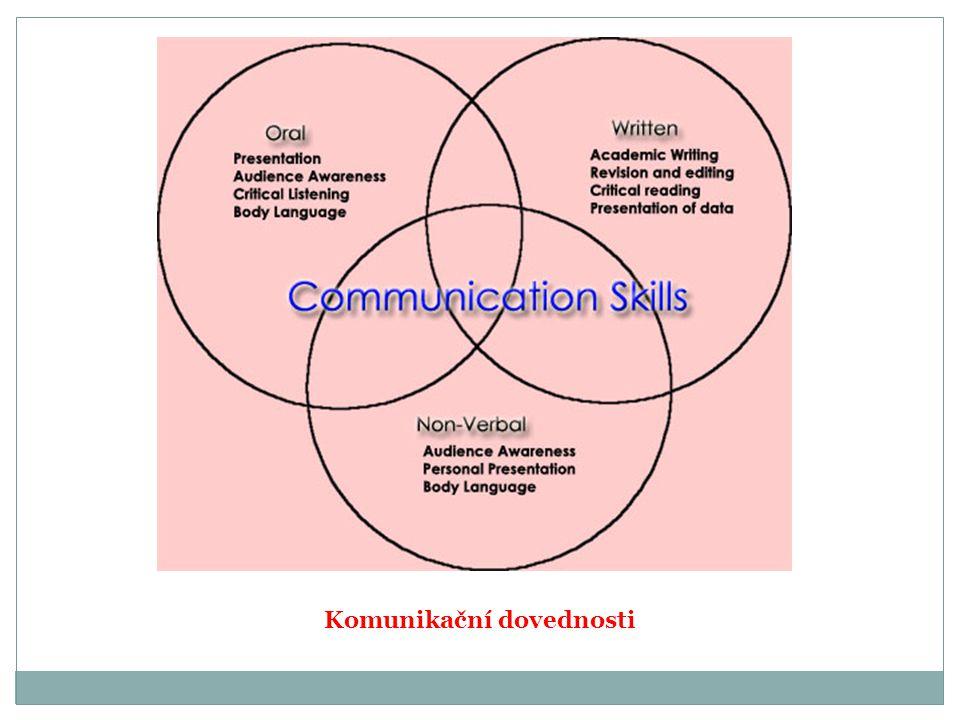 Komunikační dovednosti