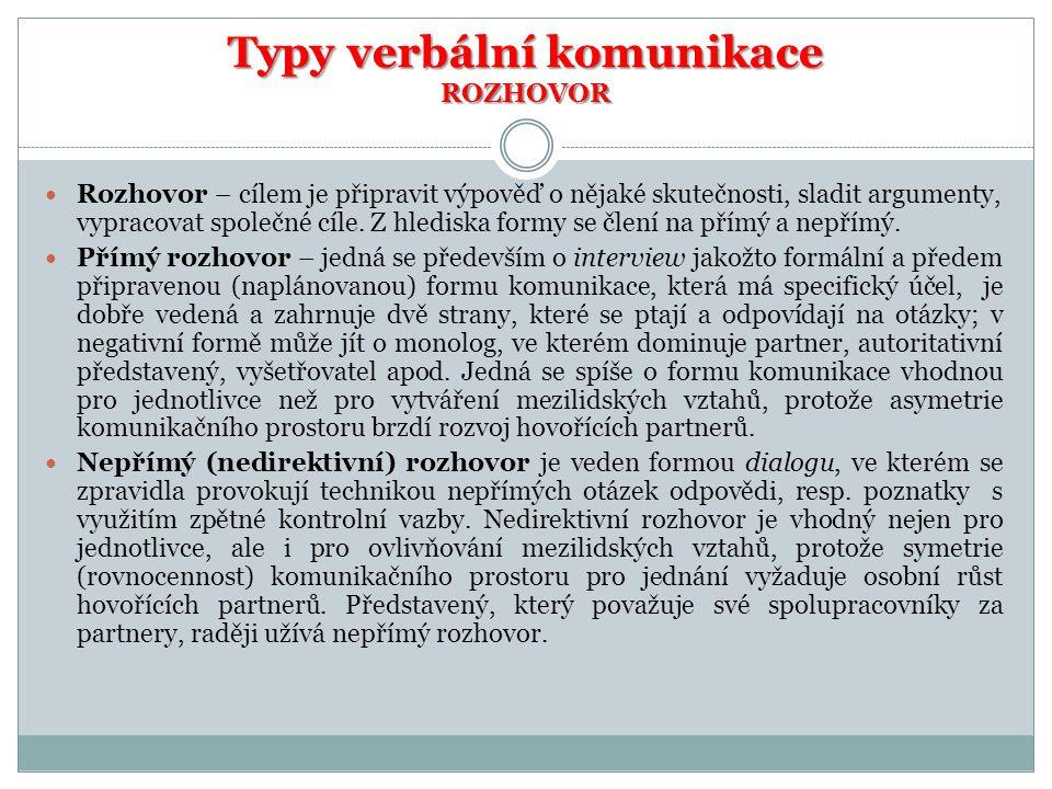 Typy verbální komunikace ROZHOVOR