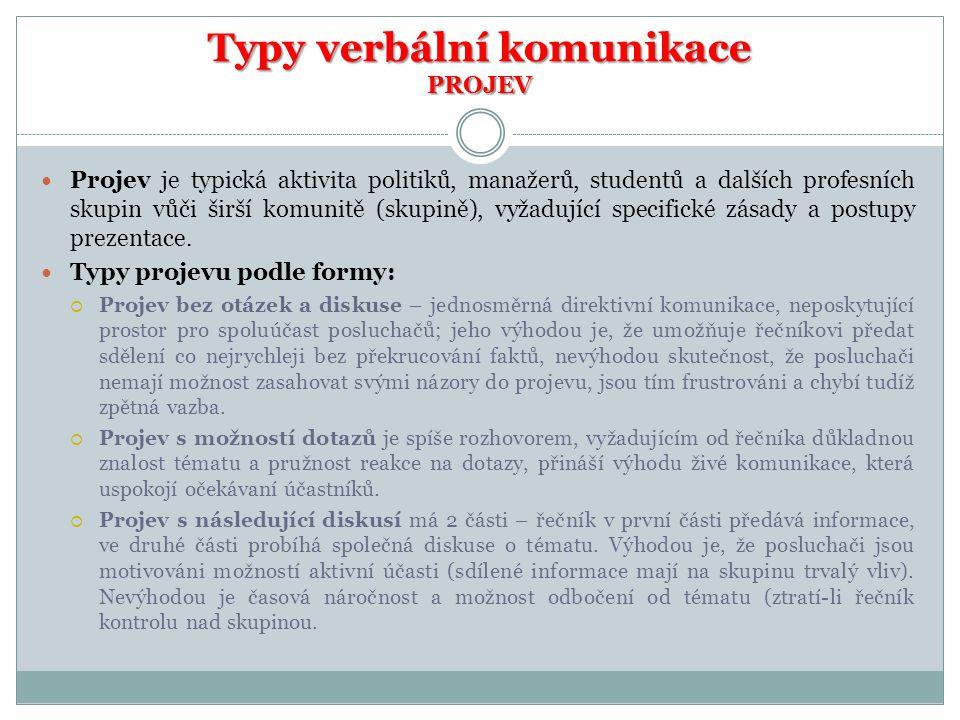 Typy verbální komunikace PROJEV