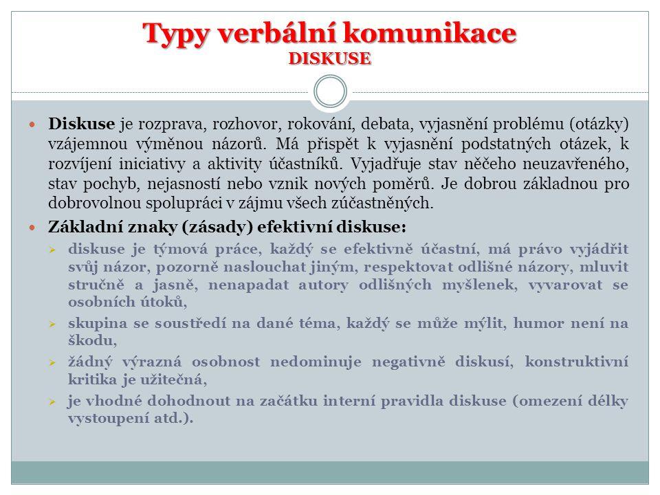 Typy verbální komunikace DISKUSE