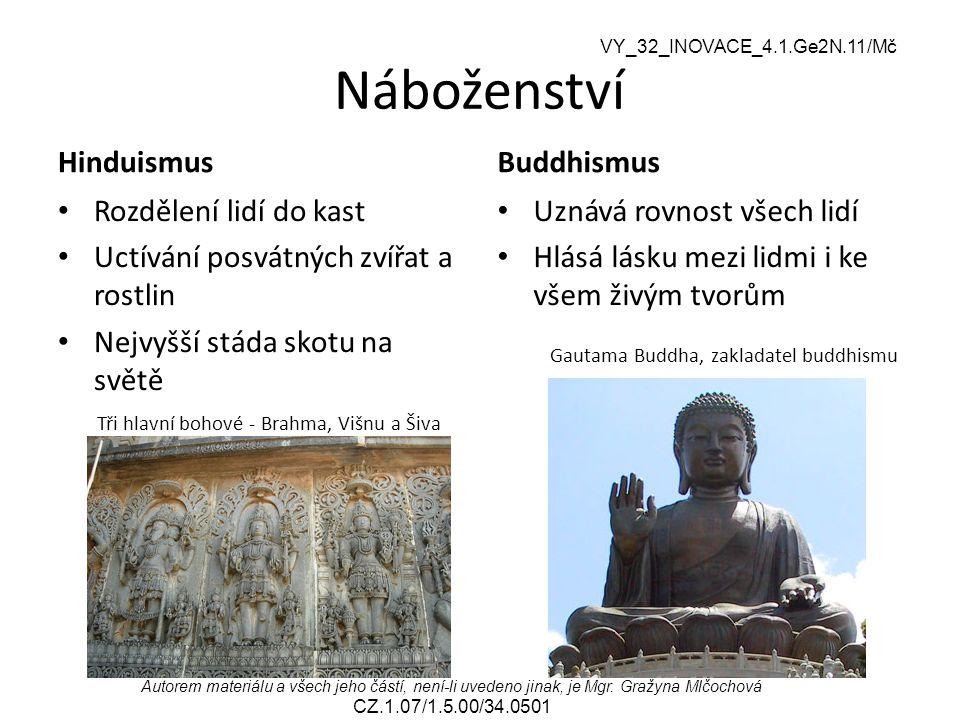 Náboženství Hinduismus Buddhismus Rozdělení lidí do kast