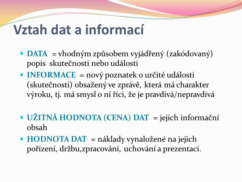 Vztah dat a informací DATA = vhodným způsobem vyjádřený (zakódovaný) popis skutečnosti nebo události.