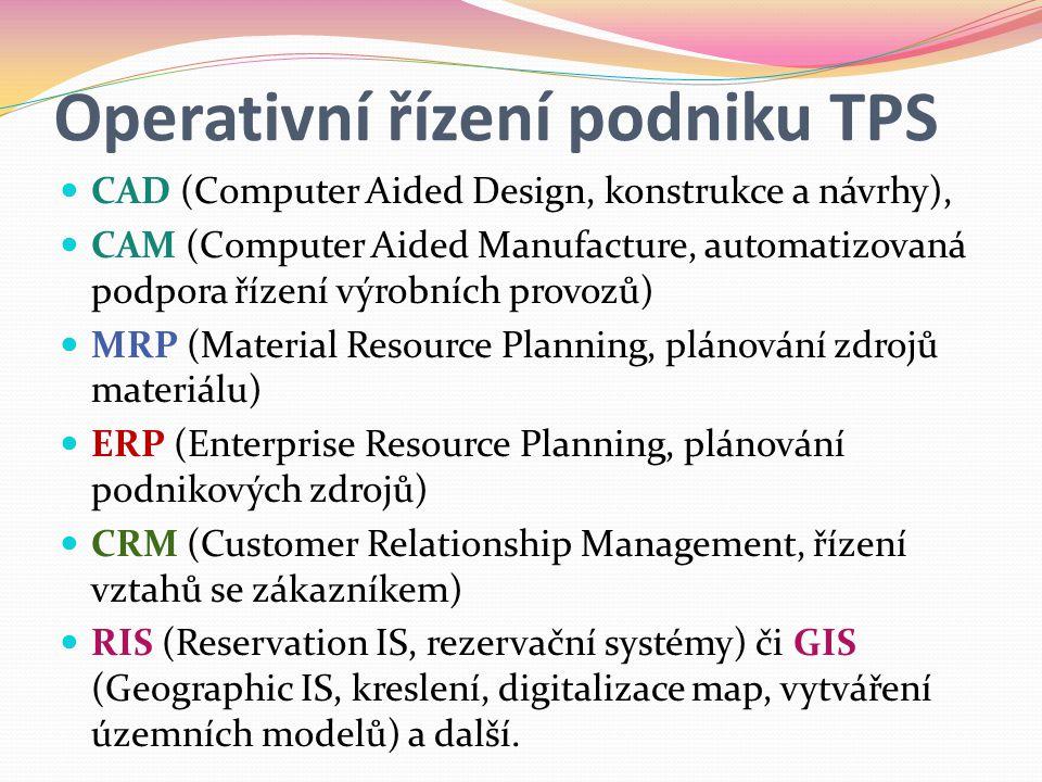 Operativní řízení podniku TPS
