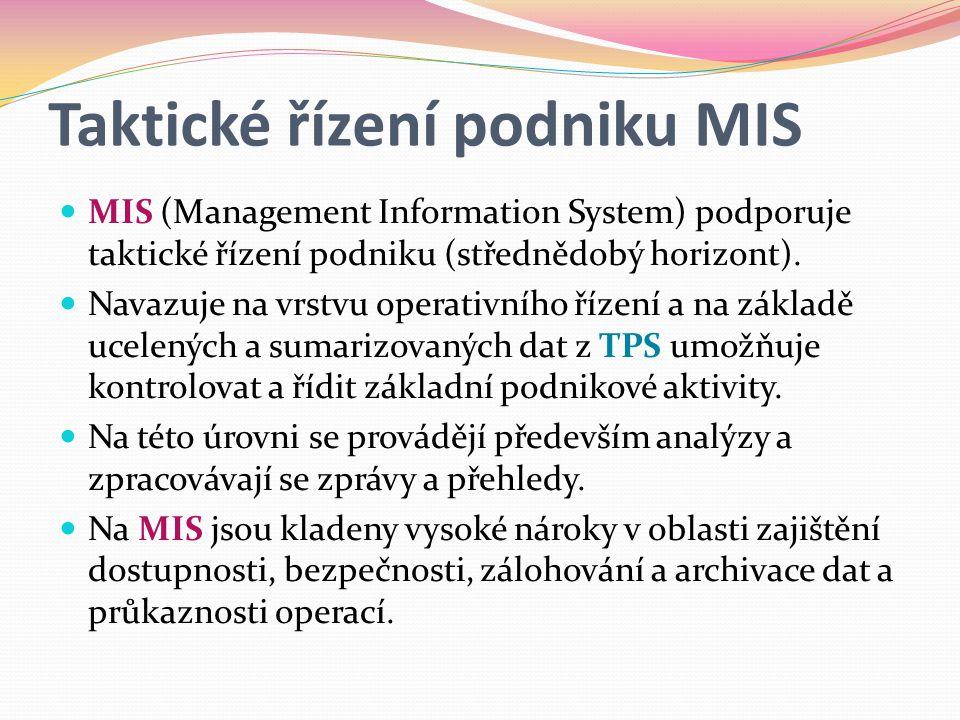 Taktické řízení podniku MIS