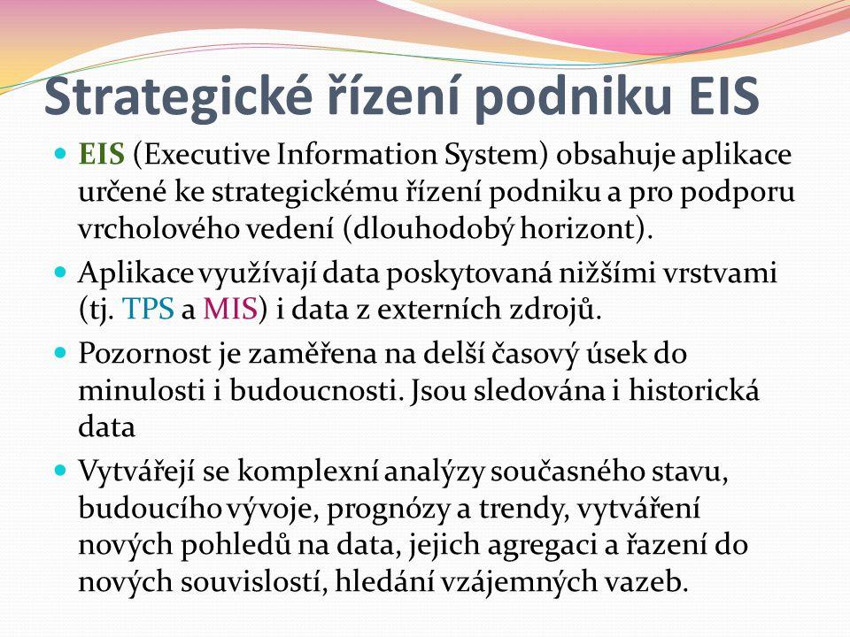 Strategické řízení podniku EIS
