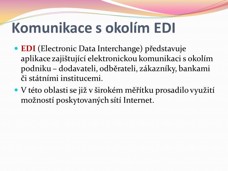 Komunikace s okolím EDI