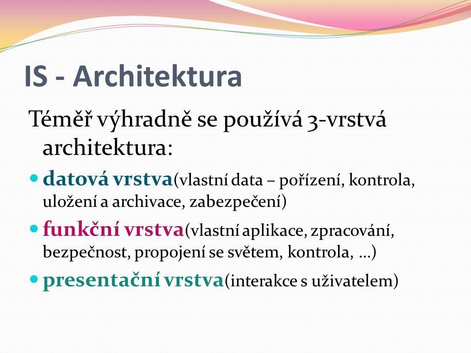 IS - Architektura Téměř výhradně se používá 3-vrstvá architektura: