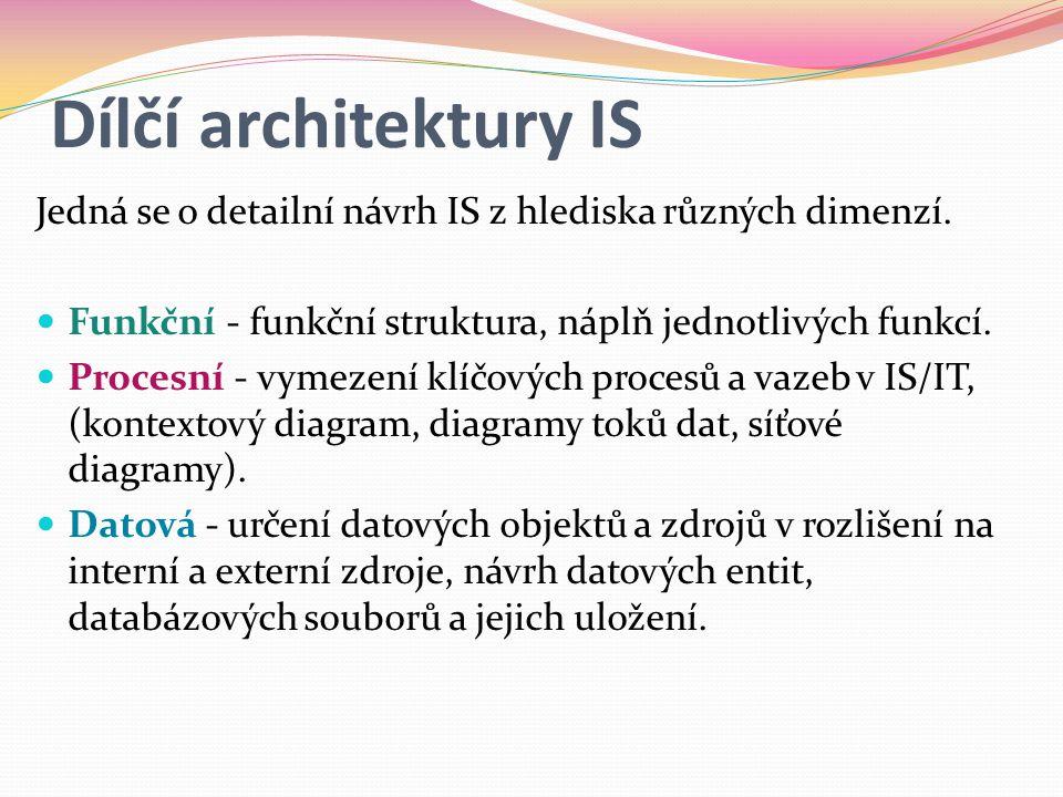 Dílčí architektury IS Jedná se o detailní návrh IS z hlediska různých dimenzí. Funkční - funkční struktura, náplň jednotlivých funkcí.