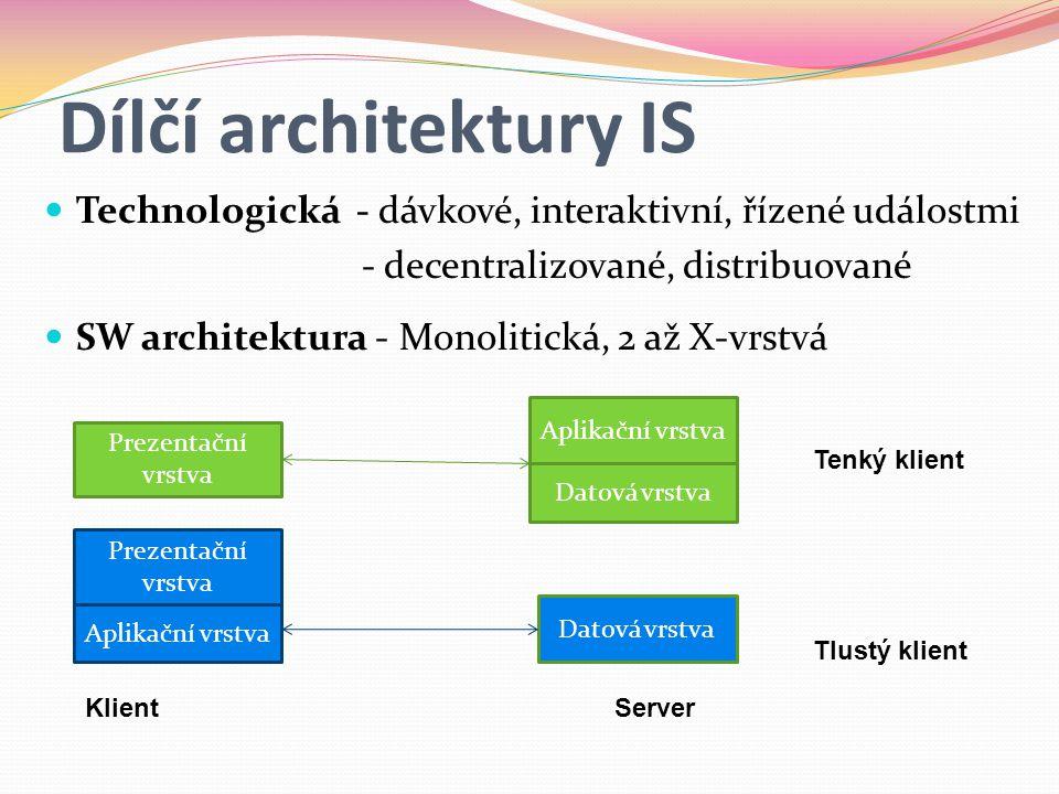 Dílčí architektury IS Technologická - dávkové, interaktivní, řízené událostmi. - decentralizované, distribuované.