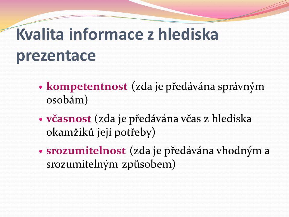 Kvalita informace z hlediska prezentace