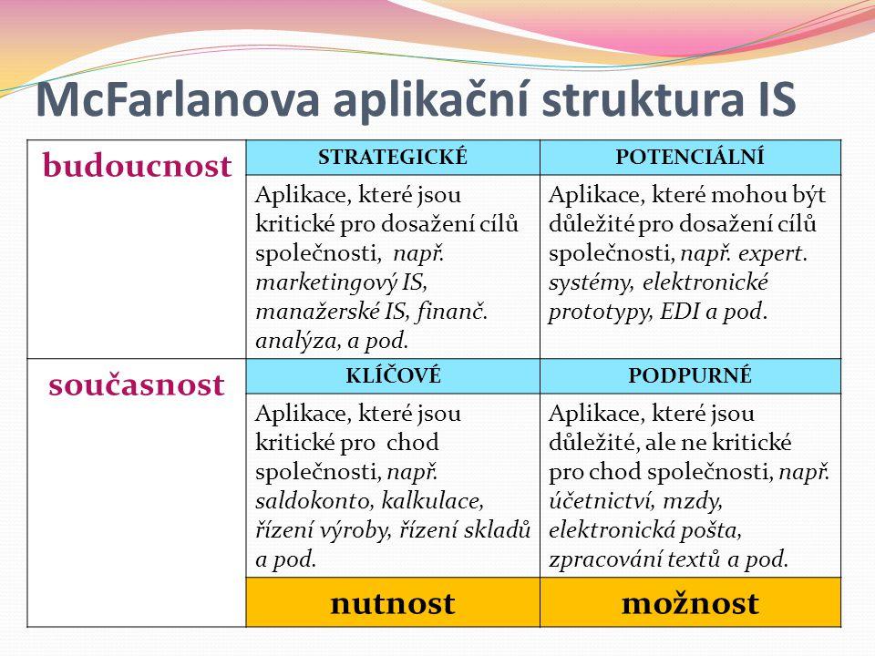 McFarlanova aplikační struktura IS