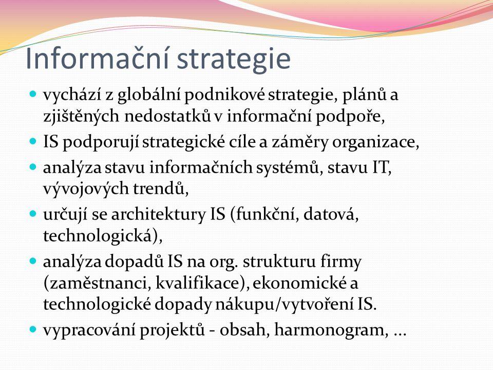 Informační strategie vychází z globální podnikové strategie, plánů a zjištěných nedostatků v informační podpoře,
