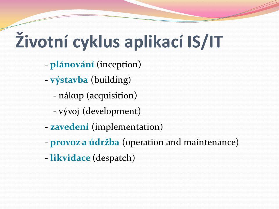 Životní cyklus aplikací IS/IT
