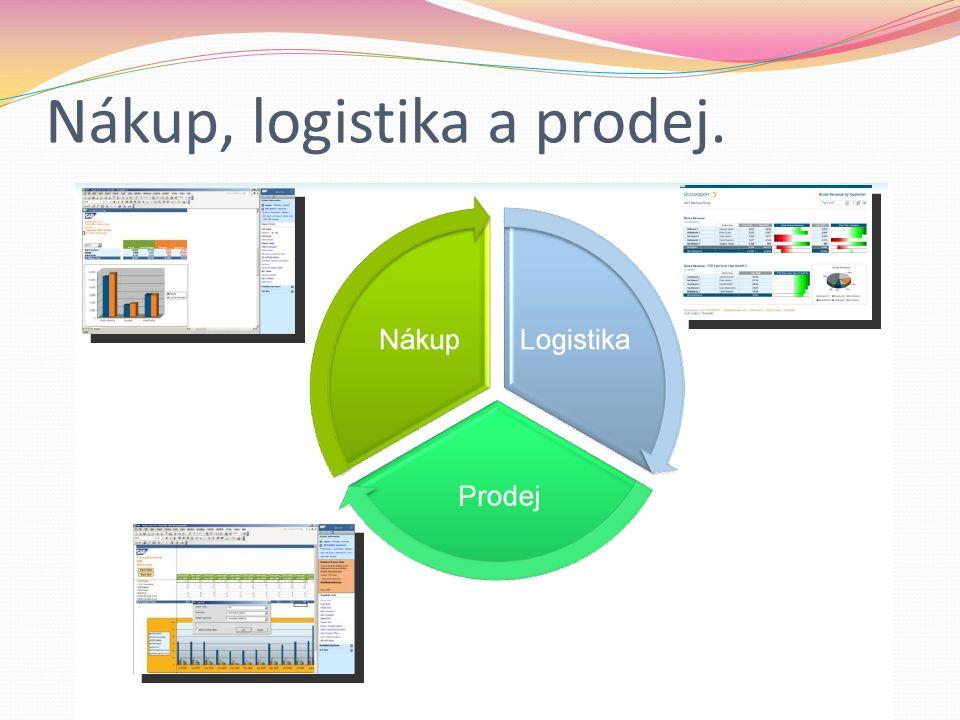 Nákup, logistika a prodej.