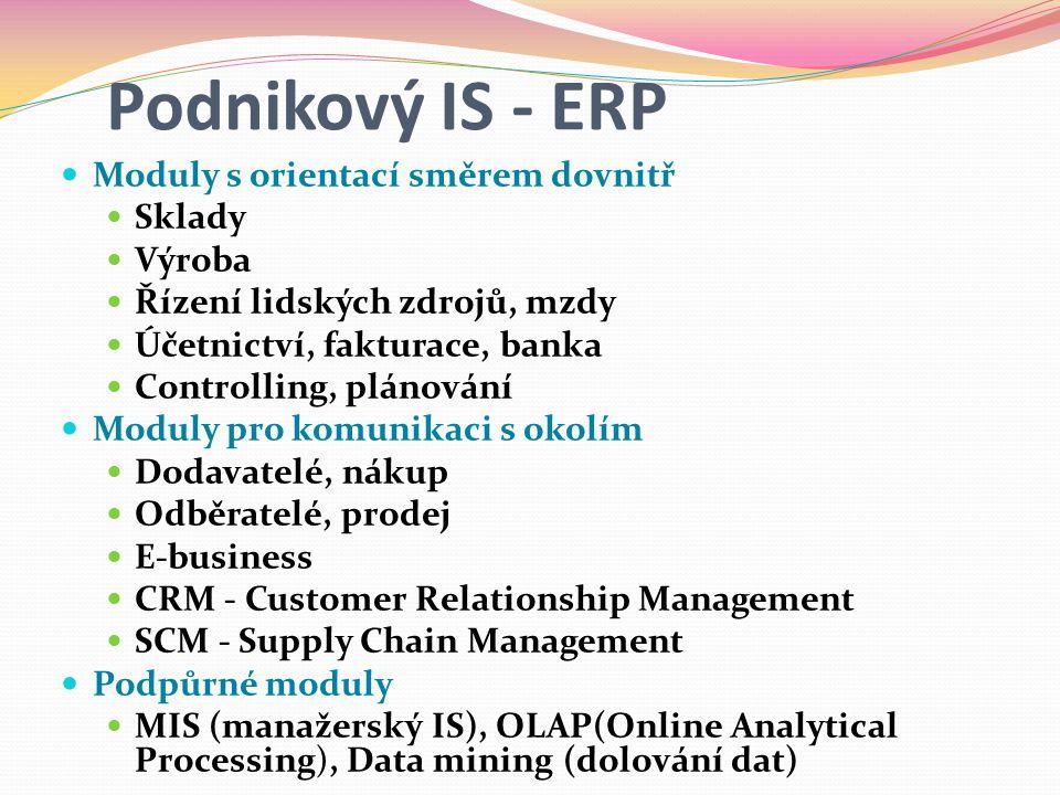Podnikový IS - ERP Moduly s orientací směrem dovnitř Sklady Výroba
