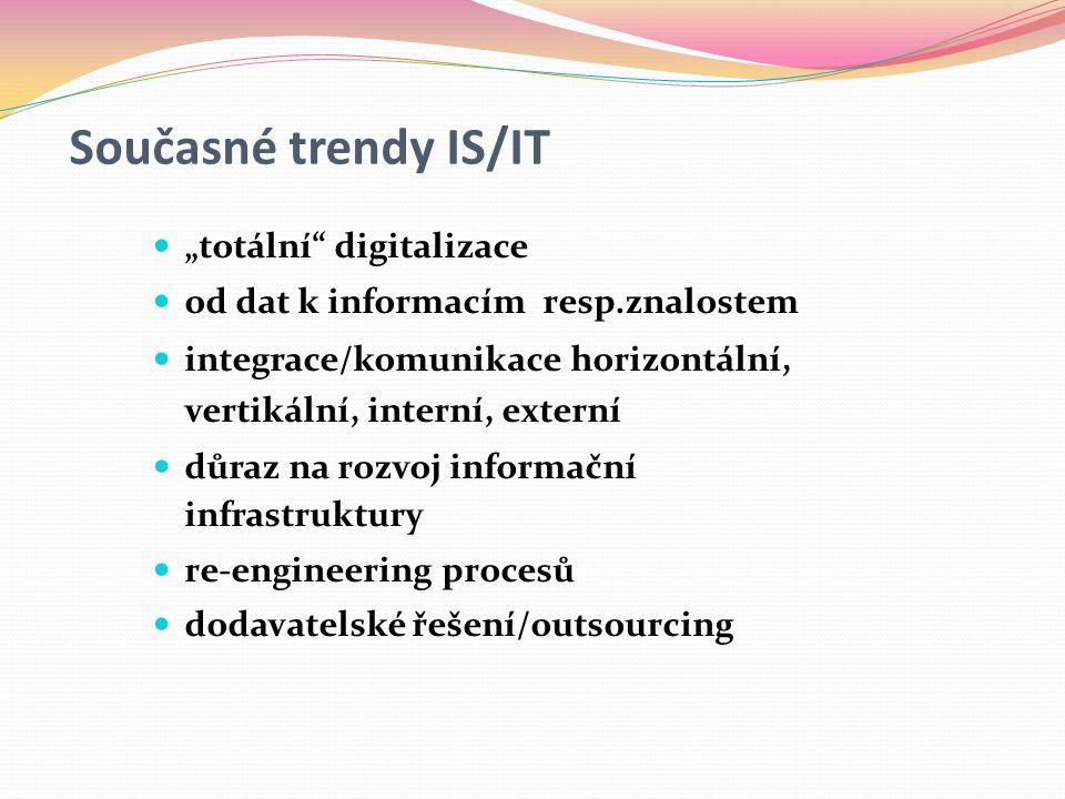 """Současné trendy IS/IT """"totální digitalizace"""
