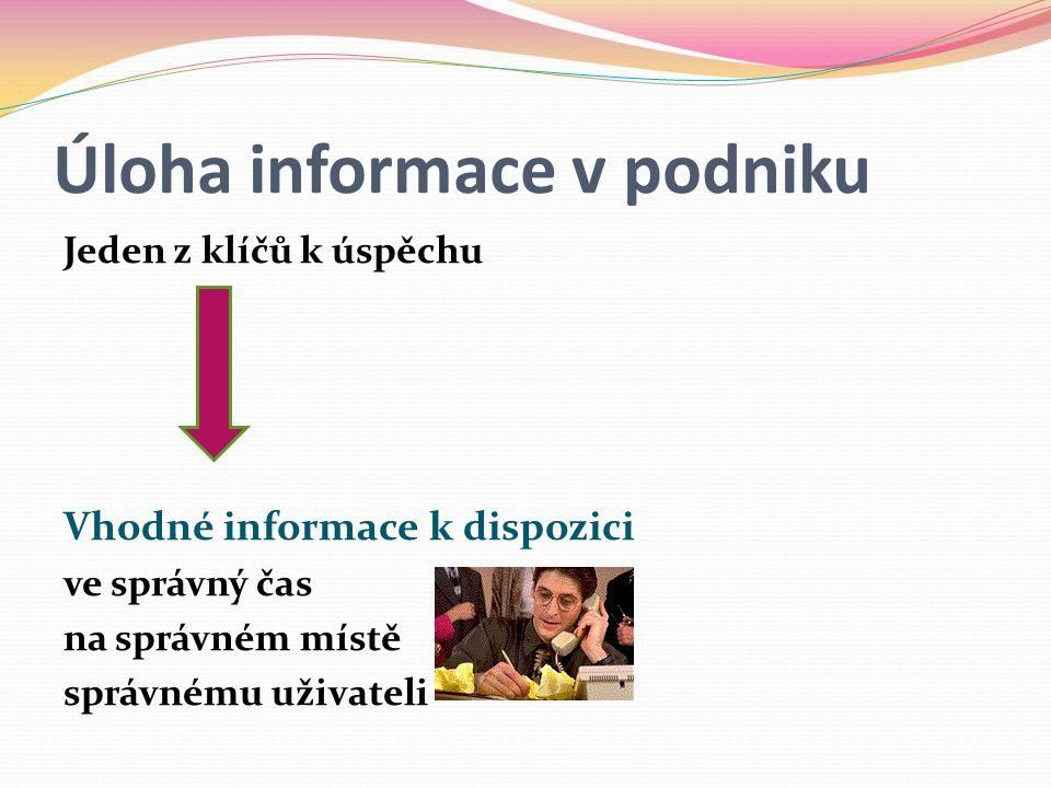 Úloha informace v podniku