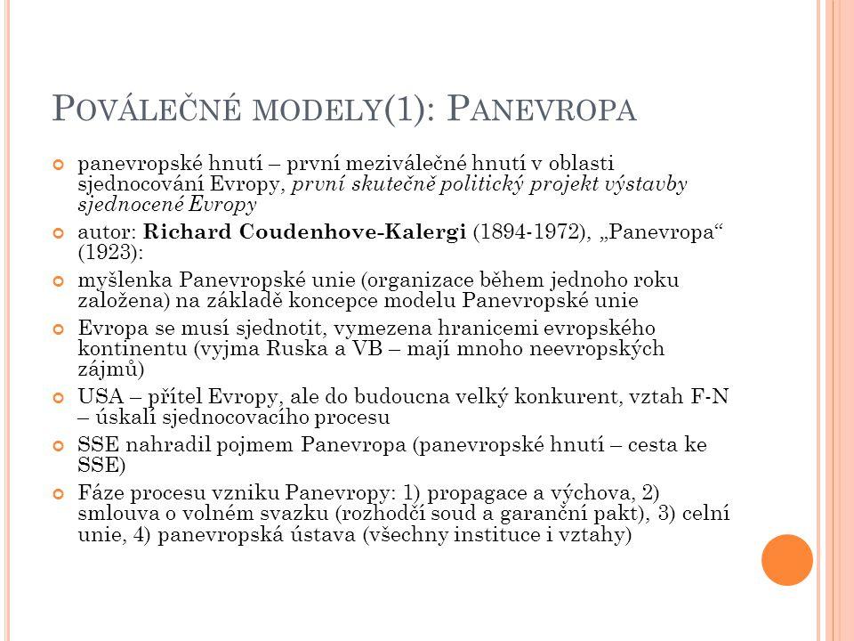 Poválečné modely(1): Panevropa