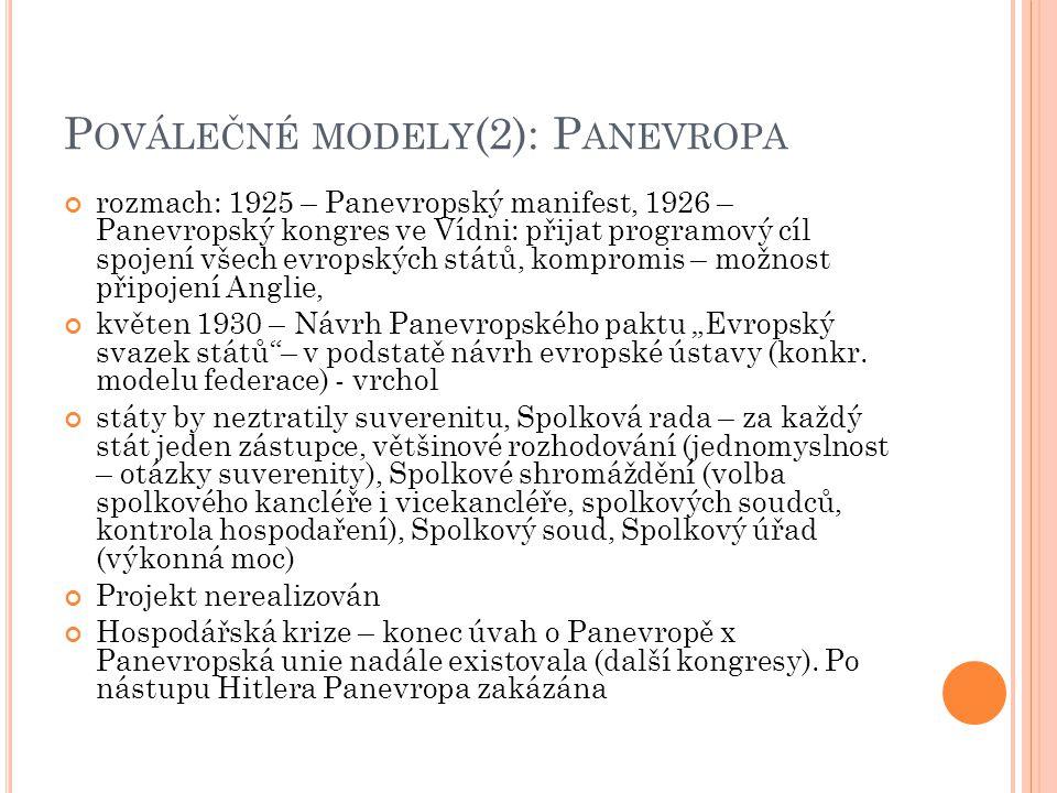 Poválečné modely(2): Panevropa