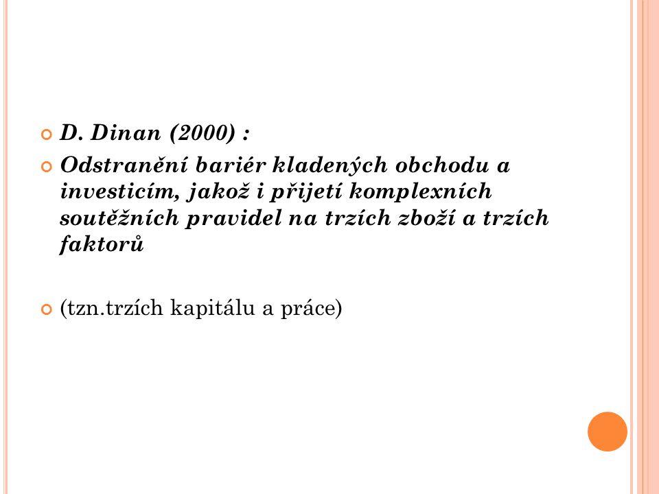 D. Dinan (2000) :