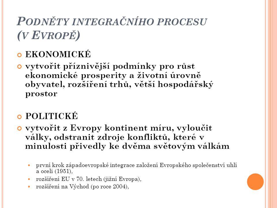 Podněty integračního procesu (v Evropě)