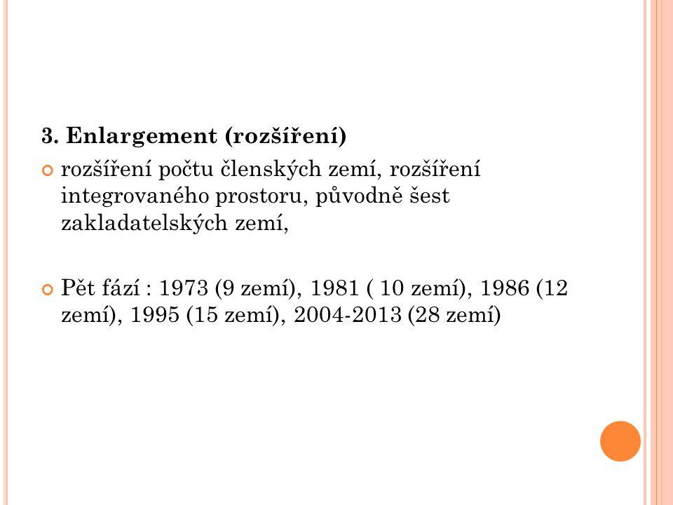 3. Enlargement (rozšíření)