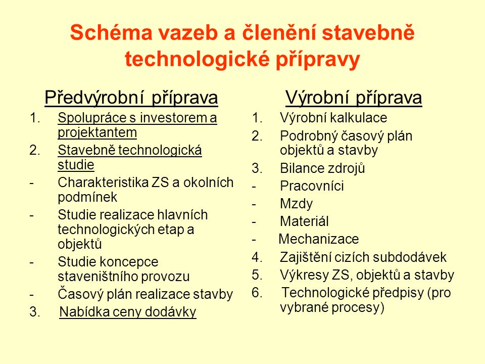 Schéma vazeb a členění stavebně technologické přípravy